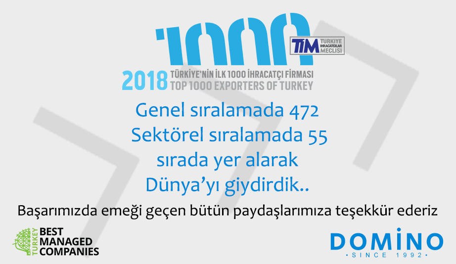 #tim1000 #iso500 #bestmanagedcomapanies